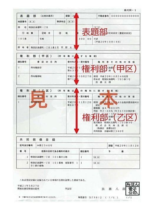 不動産登記簿謄本 不動産には登記制度があります。賃貸借契約を締結する時にもマンションの建物の登記簿を取得して説明するのですが、契約時に見たことが有りますか?