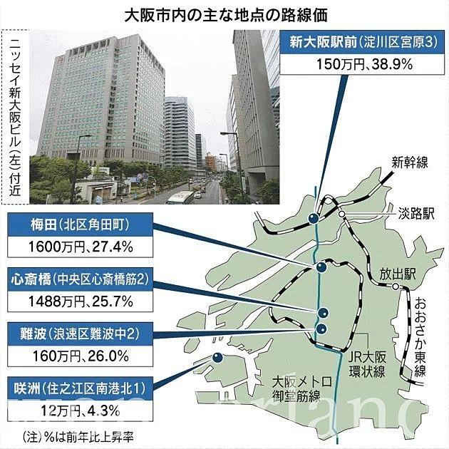 日経新聞20190701記事大阪路線価